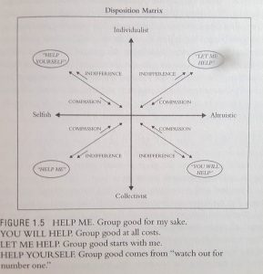 Disposition Matrix from Gregory Hartley, The Most... p.15
